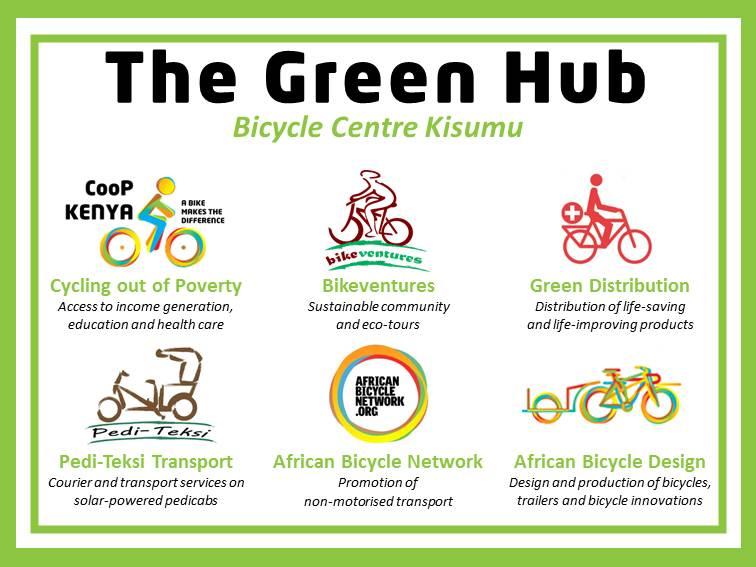 Banner Green Hub