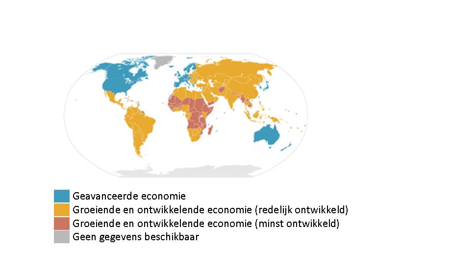 Wereldkaart met ontwikkelingsniveaus